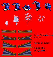 File:Genesis 32X SCD - Sonic Spinball - Hip Hop.png