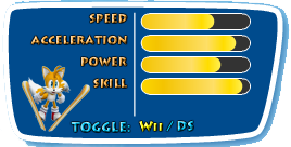 File:Tails-Wii-Stats.png