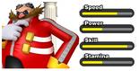 Eggman stats