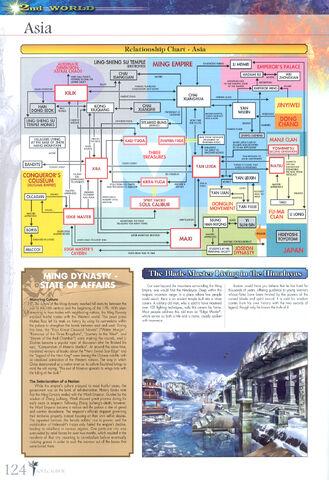 File:Soul Calibur New Legends Of Project Soul 124.JPG