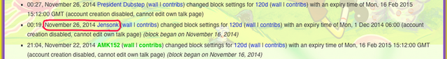 File:Jensonk's mistake of unblocking 120d.png
