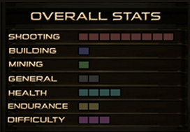 File:Gunner Stats.png