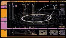 Bajor system