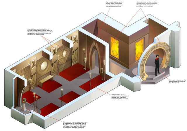 File:Bajoran temple.jpg