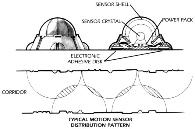 File:MoveSense 34 motion sensor.png