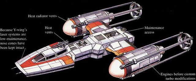 Strike Craft - Star Wars: The Late Years
