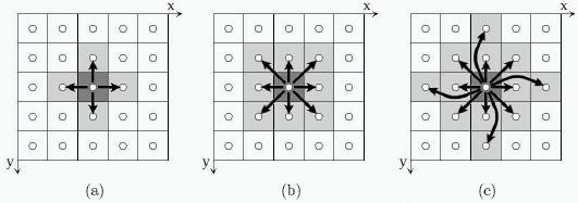 File:Distancia euclidiana.jpg
