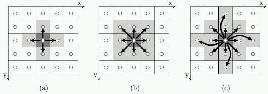 Distancia euclidiana