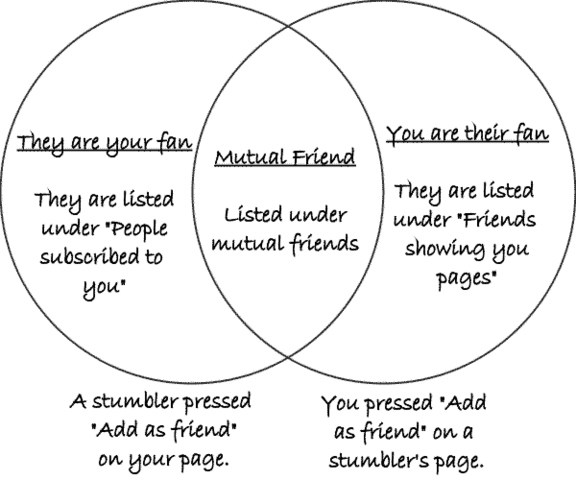 File:Sufriends.png