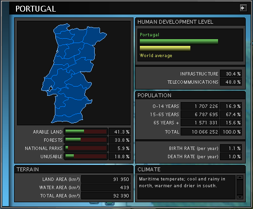 File:Portugal More Info.png