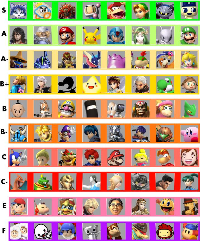 Super Smash Bros Go Tier List   Smashpedia Fanon QicftMJW