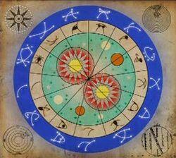 Ventiplex zodiac