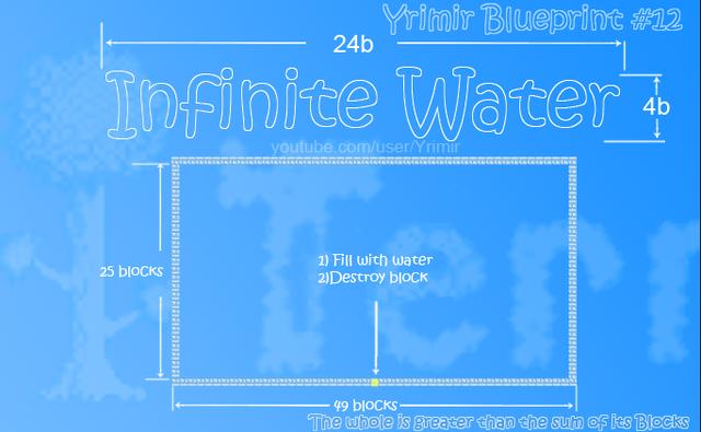 File:Infinite Water.png
