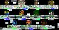 Thumbnail for version as of 06:01, November 2, 2014