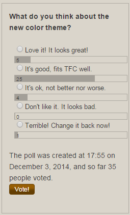 File:Poll 2015-01-23.png