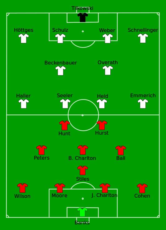 Various - De PSV Cd 1996-1997