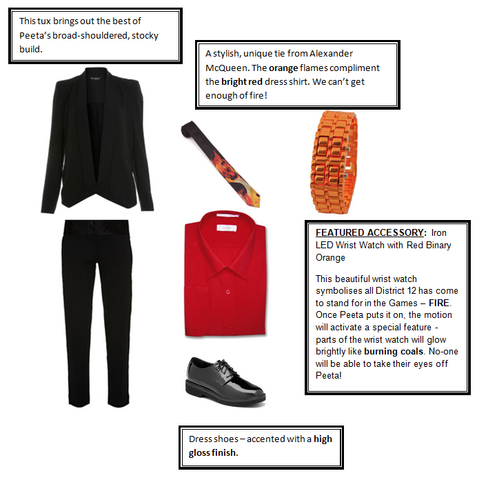 File:Peeta's Interview Ensemble.png
