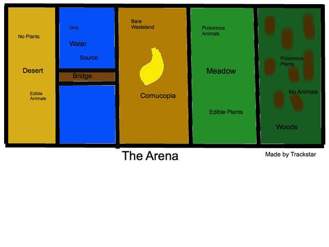 File:Arena Track.jpg