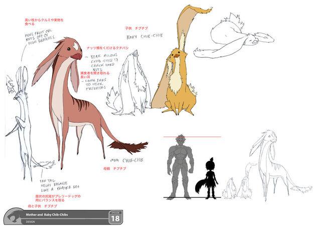 File:Chib chib family design.jpg