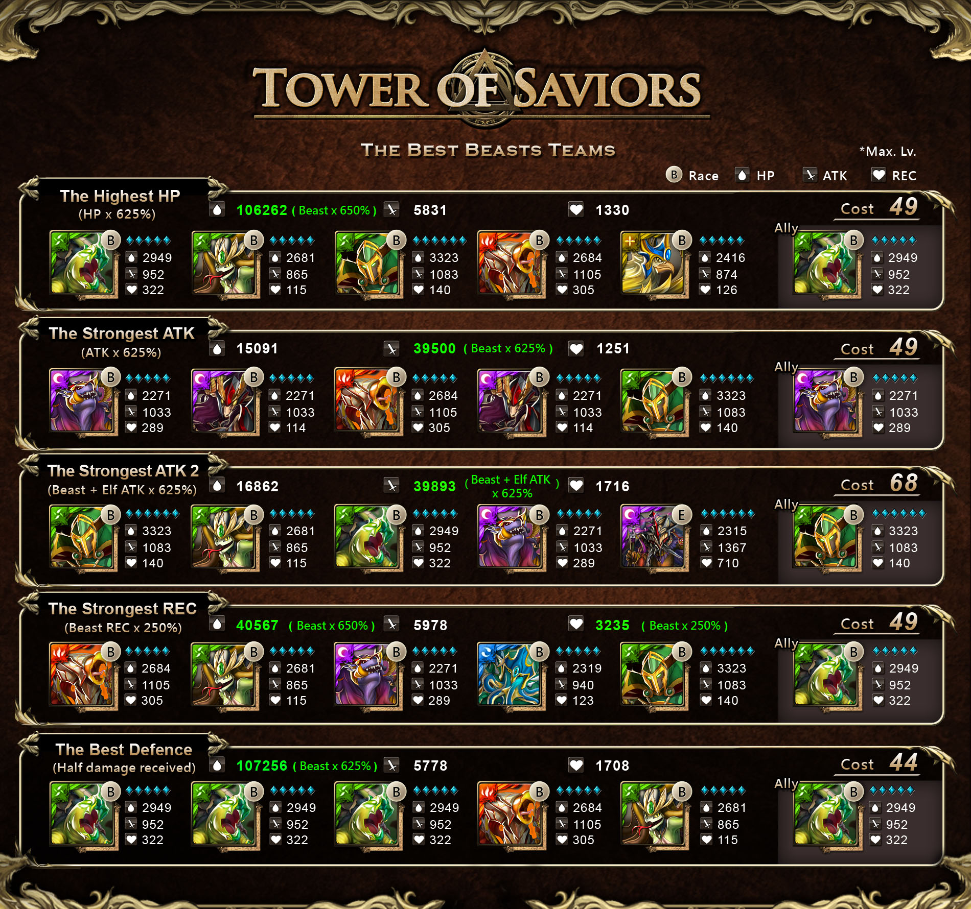 Tower of Saviors, the addictive and widely popular smash hit mobile