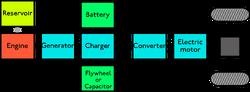 Hybridpeak