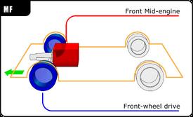 Automotive diagrams 07 En