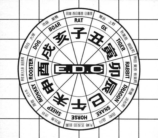 File:EDC Zodiac.jpg