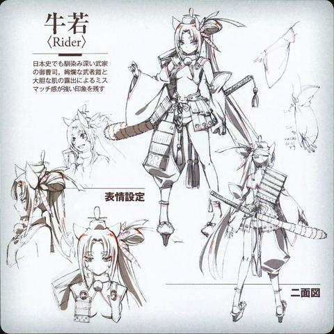 File:A1 character sheet Ushiwakamaru.png