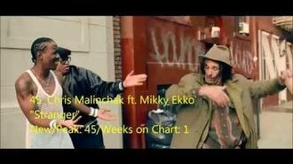 Official UK Music Charts Top 50 - Week ending 30th August 2014