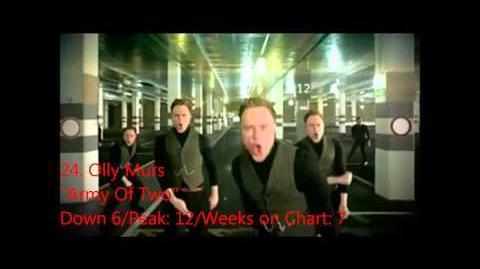 Official UK Singles Chart Top 50 - Week ending 6th April 2013