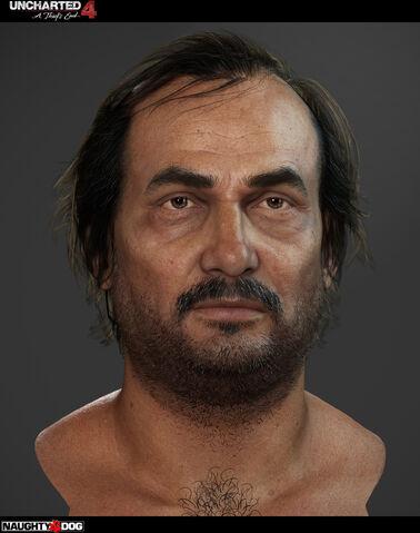 File:Vargas model.jpg