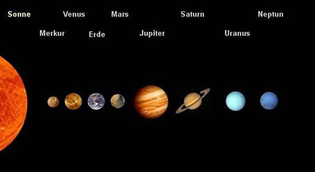 Größter Planet