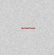 Chart-not-found
