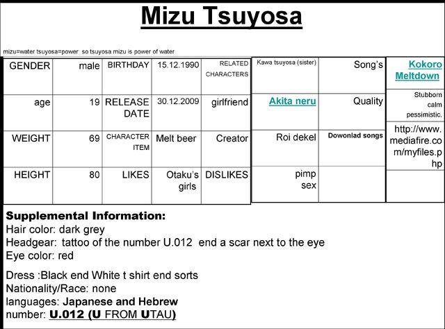 File:Mizu.jpg