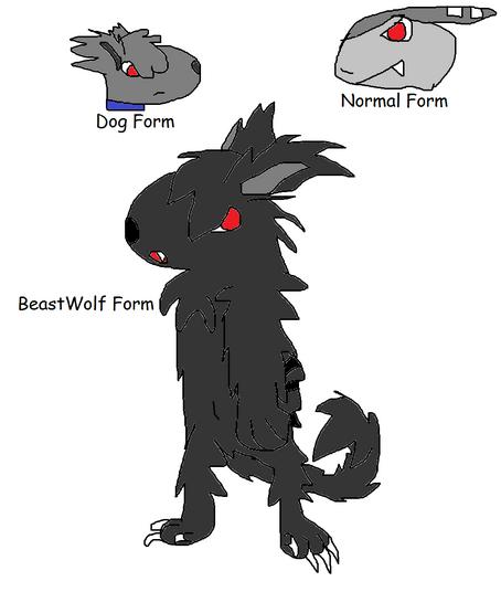 Beastwolf