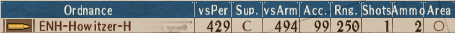 S-Howitzer T3-5 - Stats