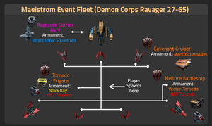 Demon Corps Ravager 27-65 (updated)