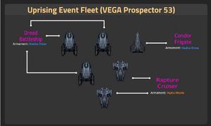 VEGA Prospector 53