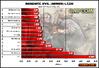 Resident Evil LTD sales figures