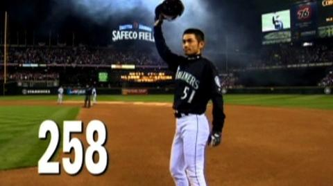 Baseball's Most Unbreakable Feats (2007) - Open-ended Trailer