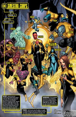 File:Sinestro Corps Panel.jpg