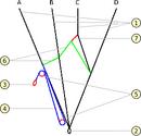 Accelo diagram.jpg.png