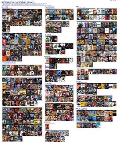 File:PS2 Games.jpg