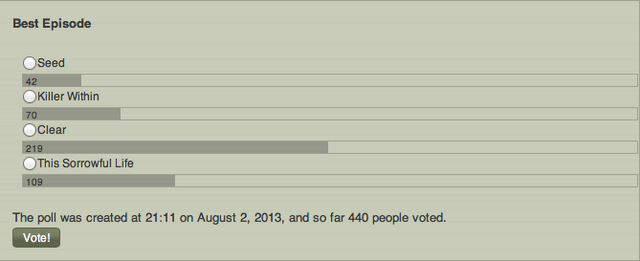 File:TWDW Awards Poll 5.png