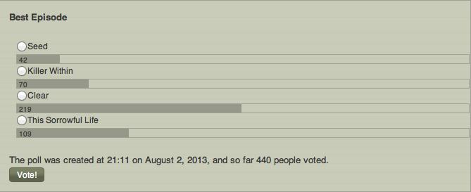 TWDW Awards Poll 5