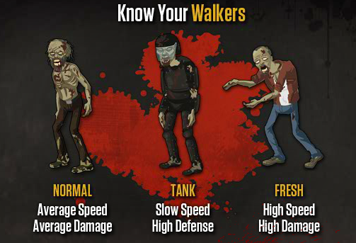 WalkerTypes