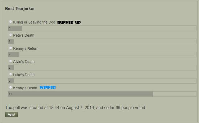 File:TWDVGAS2 - Tearjerker Results.png