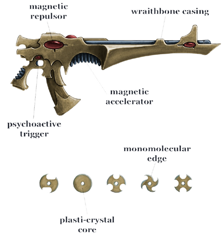 File:Shuriken Catapult Schematic.png
