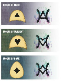 Troupe Markings