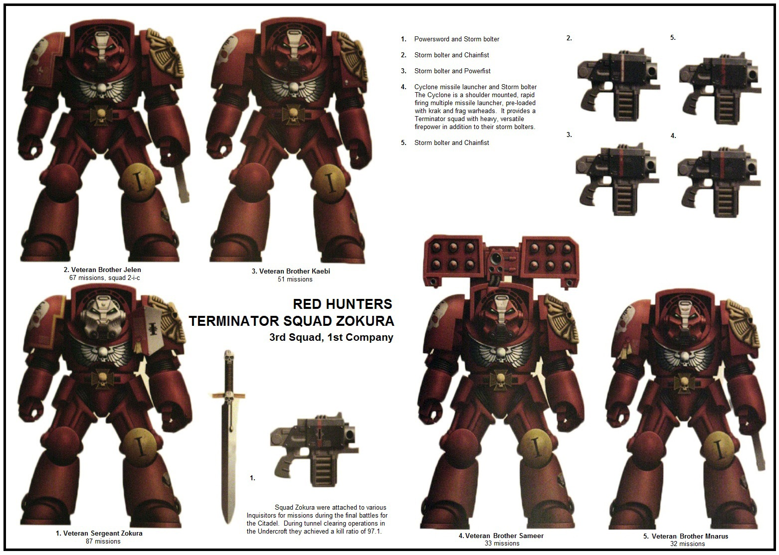 dark heresy space marine rules for dating